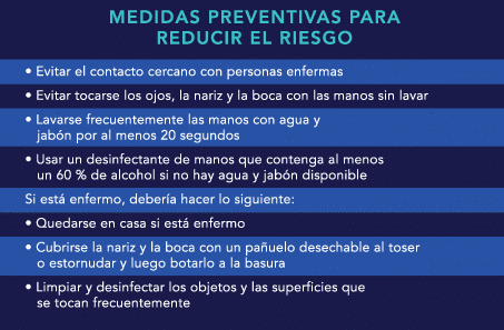 Corona-Virus-medidas-prevencion